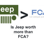 FINANCIAL REPORT SUGGESTS JEEP WORTH MORE THAN FCA – Four ..