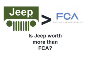 FINANCIAL REPORT SUGGESTS JEEP WORTH MORE THAN FCA – Four Wheeler Network